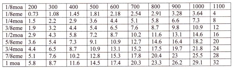 Quelles sont les lunettes correspondant à ces critères?: - Page 2 Img09115