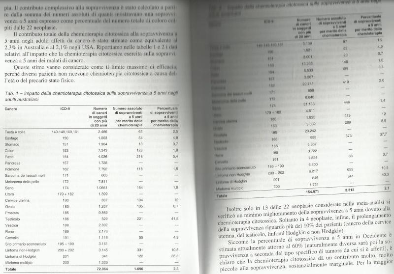 Claudio Lalla :Medicina Naturale per prevenire e curare il cancro Claudi13