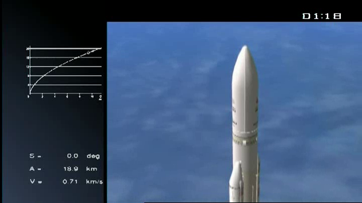 Ariane 5 ECA VA202/ GSAT 8 + ST2 (20.05.2011)   - Page 2 Vlcsn258