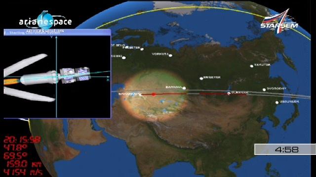 Soyouz 2-1A / Globalstar-2 (lancement le 19/10/2010) - Page 2 Vlcsna15