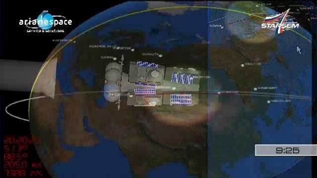 Soyouz 2-1A / Globalstar-2 (lancement le 19/10/2010) - Page 2 Vlcsna17