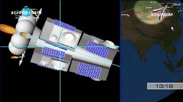 Soyouz 2-1A / Globalstar-2 (lancement le 19/10/2010) - Page 2 Vlcsna22