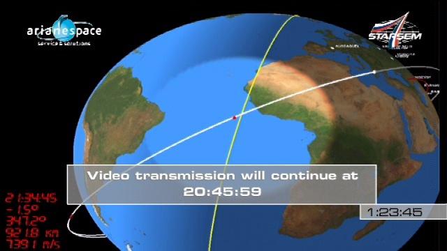 Soyouz 2-1A / Globalstar-2 (lancement le 19/10/2010) - Page 2 Vlcsna26