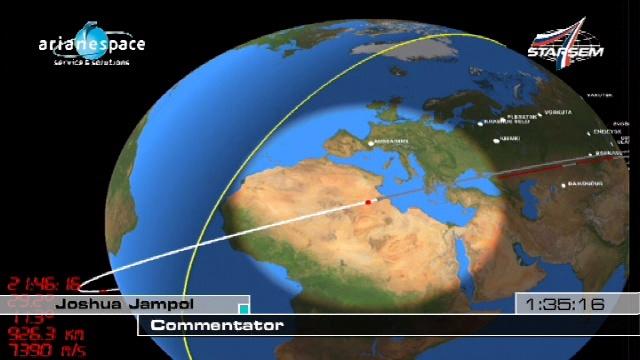 Soyouz 2-1A / Globalstar-2 (lancement le 19/10/2010) - Page 2 Vlcsna27