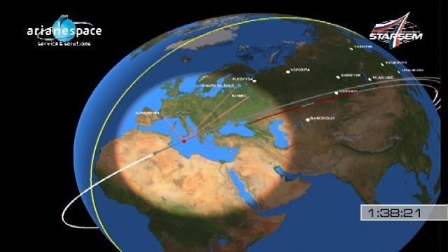 Soyouz 2-1A / Globalstar-2 (lancement le 19/10/2010) - Page 2 Vlcsna29