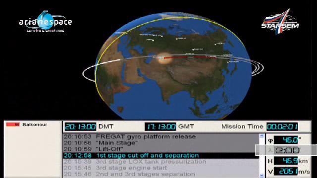 Soyouz 2-1A / Globalstar-2 (lancement le 19/10/2010) - Page 2 Vlcsna82