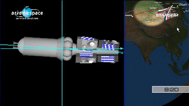 Soyouz 2-1A / Globalstar-2 (lancement le 19/10/2010) - Page 2 Vlcsna85