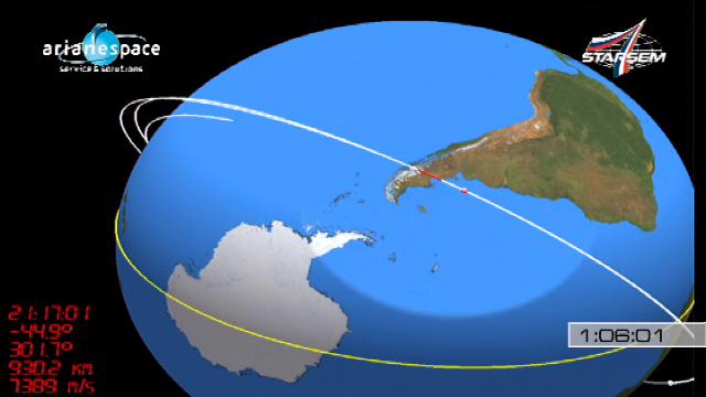 Soyouz 2-1A / Globalstar-2 (lancement le 19/10/2010) - Page 2 Vlcsna88