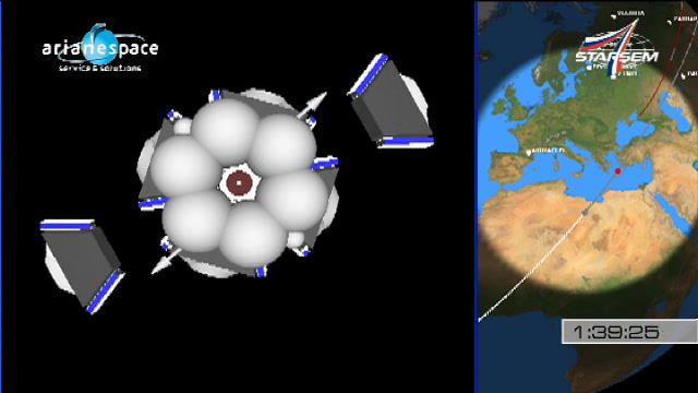Soyouz 2-1A / Globalstar-2 (lancement le 19/10/2010) - Page 2 Vlcsna89
