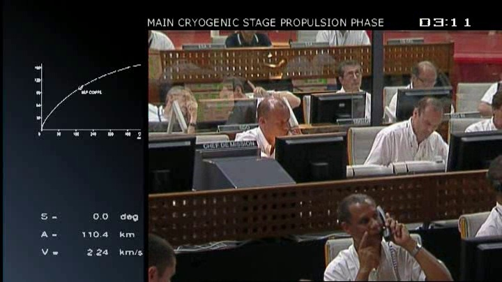 Ariane 5 ECA VA202/ GSAT 8 + ST2 (20.05.2011)   - Page 2 Vlcsna96