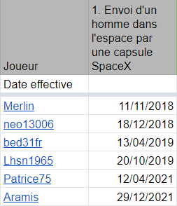 [SpaceX] Grand jeu de pronostics du projet martien de SpaceX - Page 6 2020-022