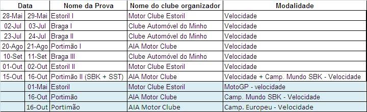 Calendário MOTOSPORT 2011 Fmp_ca10