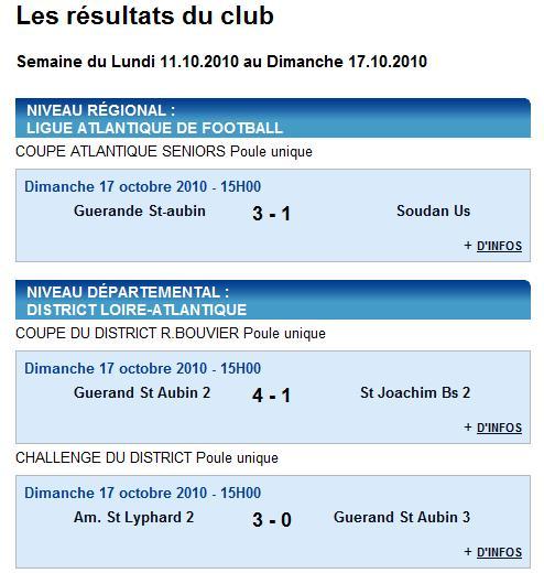 Résultats des Coupes de l'Atlantique et du District du 17 octobre 2010 [Seniors] Rasult10
