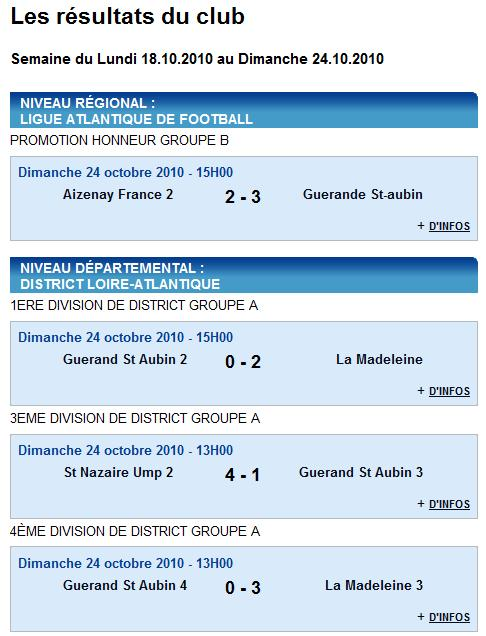 Résultats du club - week end du 23 et 24 octobre 2010 Rasult12