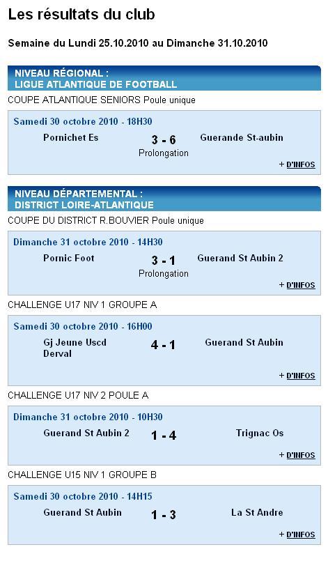 Résultats des Coupes Seniors et des Challenges U17 et U15 des 30 et 31 octobre 2010 Rasult14