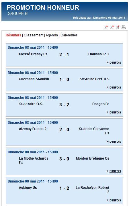 Résultats et classements des Seniors A, B, C et des U19 (dimanche 08 mai 2011) Sag_se14