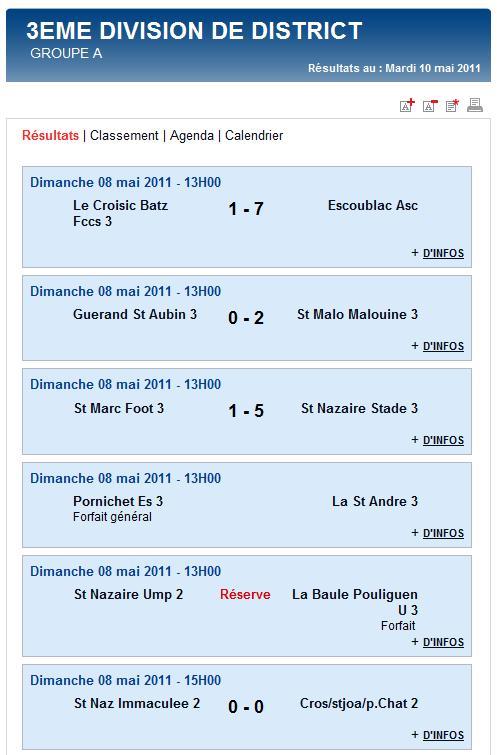 Résultats et classements des Seniors A, B, C et des U19 (dimanche 08 mai 2011) Sag_se18