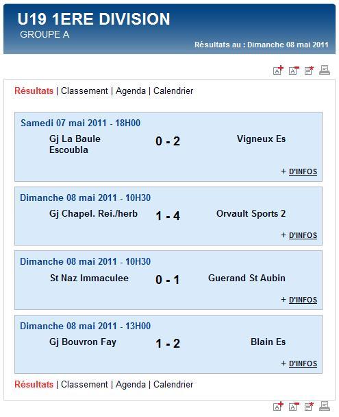 Résultats et classements des Seniors A, B, C et des U19 (dimanche 08 mai 2011) Sag_u124