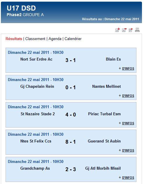Derniers résultats et classements finaux des U17A et B,  U15A et B et des U13A (dimanche 22 mai 2011) Sag_u125
