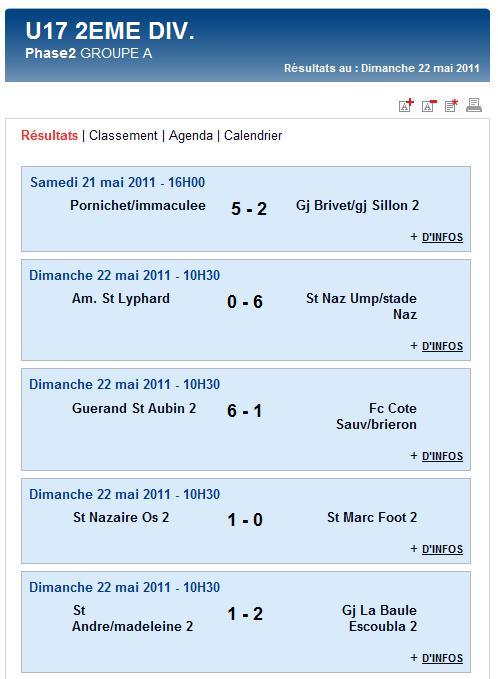 Derniers résultats et classements finaux des U17A et B,  U15A et B et des U13A (dimanche 22 mai 2011) Sag_u127