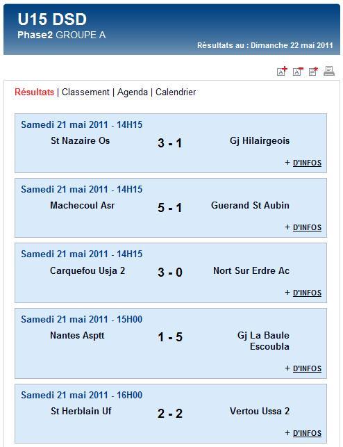 Derniers résultats et classements finaux des U17A et B,  U15A et B et des U13A (dimanche 22 mai 2011) Sag_u129