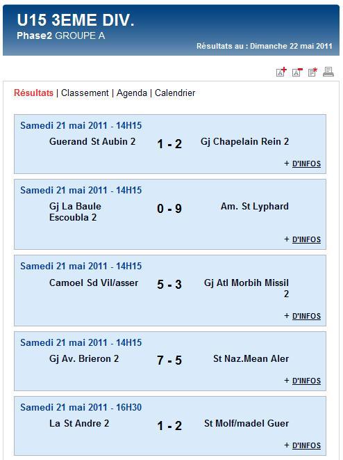 Derniers résultats et classements finaux des U17A et B,  U15A et B et des U13A (dimanche 22 mai 2011) Sag_u131