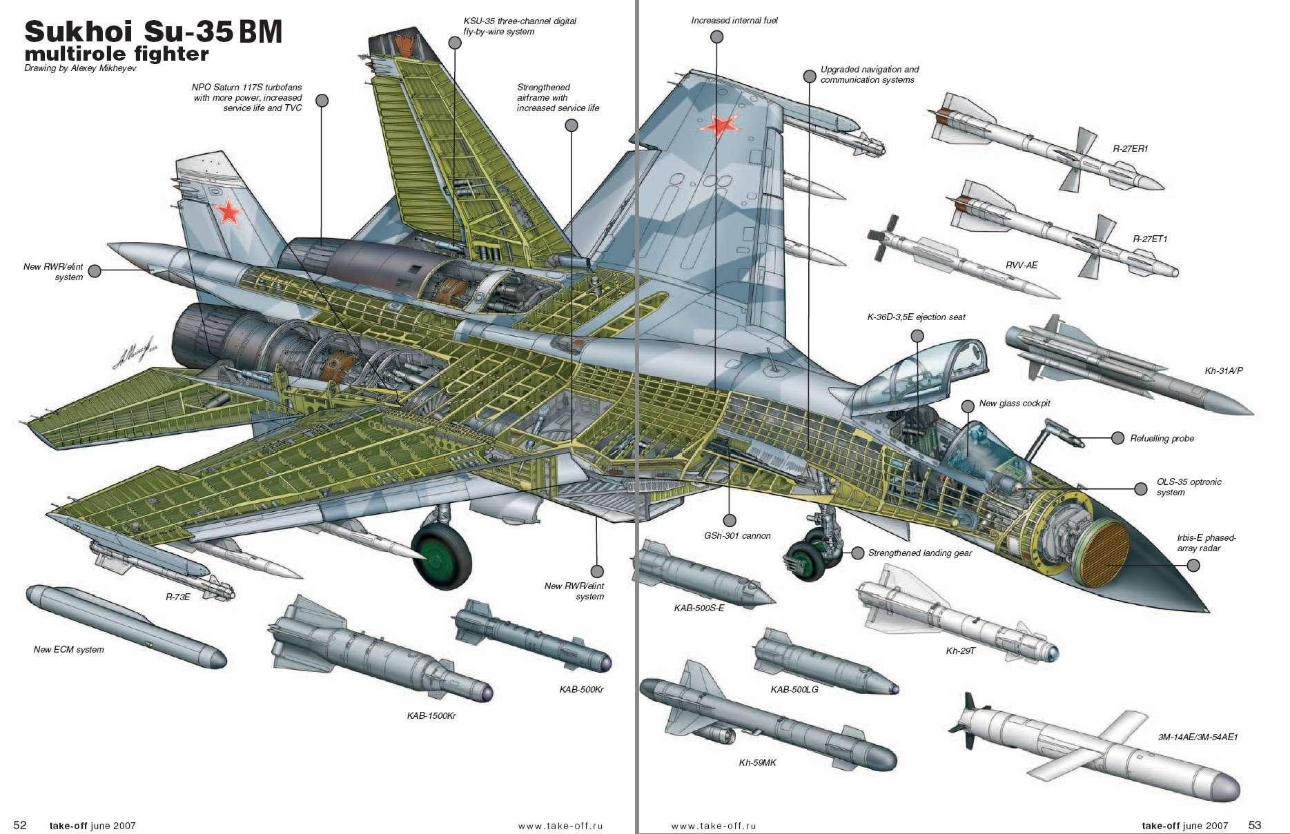 Chasseur Su-35BM  - Page 2 Su35bm10