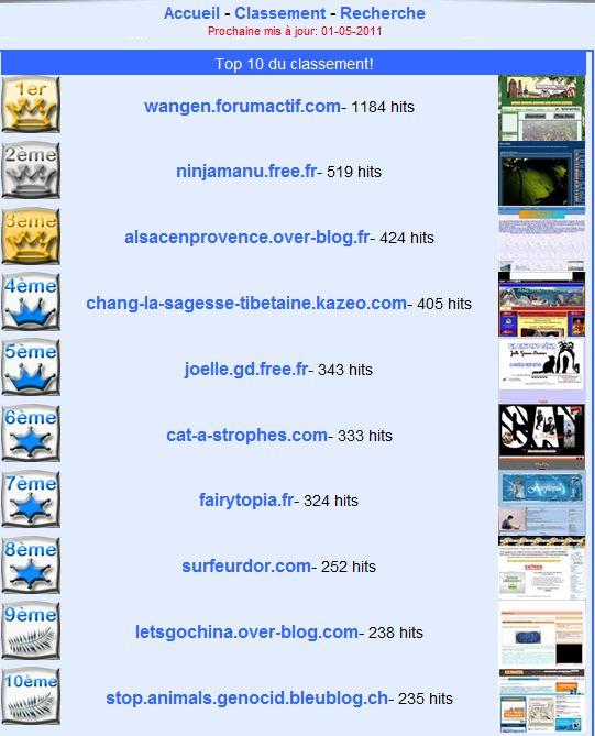 Il était une fois Wangen:1er au classement Webtoweb ! - Page 13 Captur10