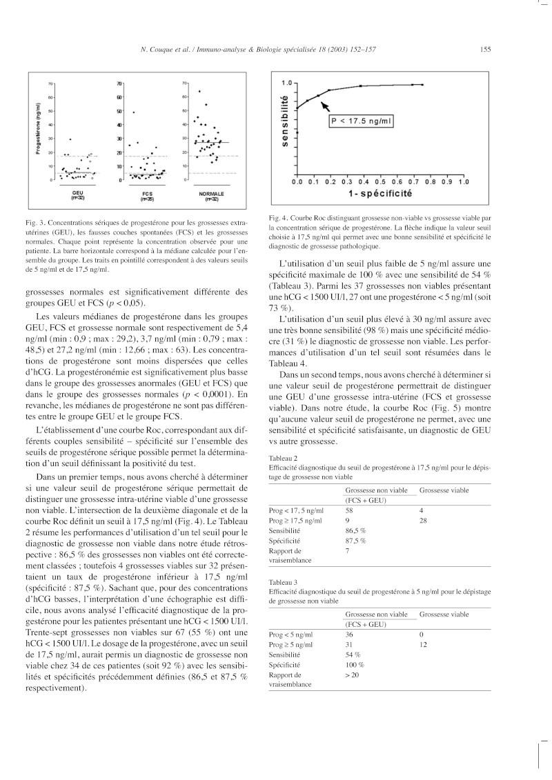 interet du dosage de progesterone  Proges13
