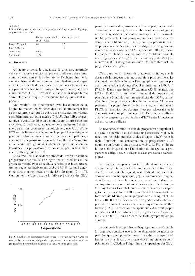 interet du dosage de progesterone  Proges14