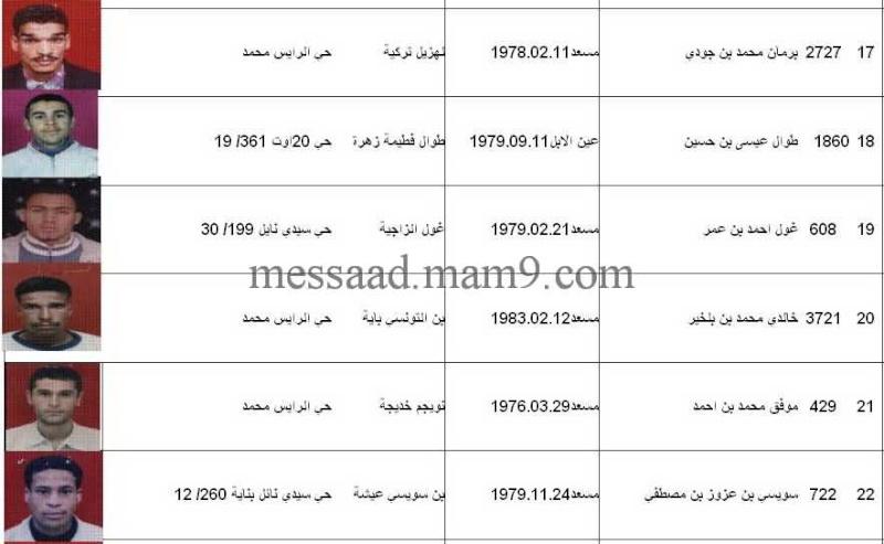 قائمة المستفيدين من السكنات الاجتماعية بلدية مسعد 2011  الفئة الاقل من 35 سنة 0411