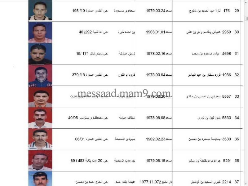 قائمة المستفيدين من السكنات الاجتماعية بلدية مسعد 2011  الفئة الاقل من 35 سنة 0610