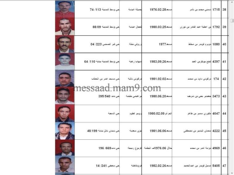 قائمة المستفيدين من السكنات الاجتماعية بلدية مسعد 2011  الفئة الاقل من 35 سنة 0711