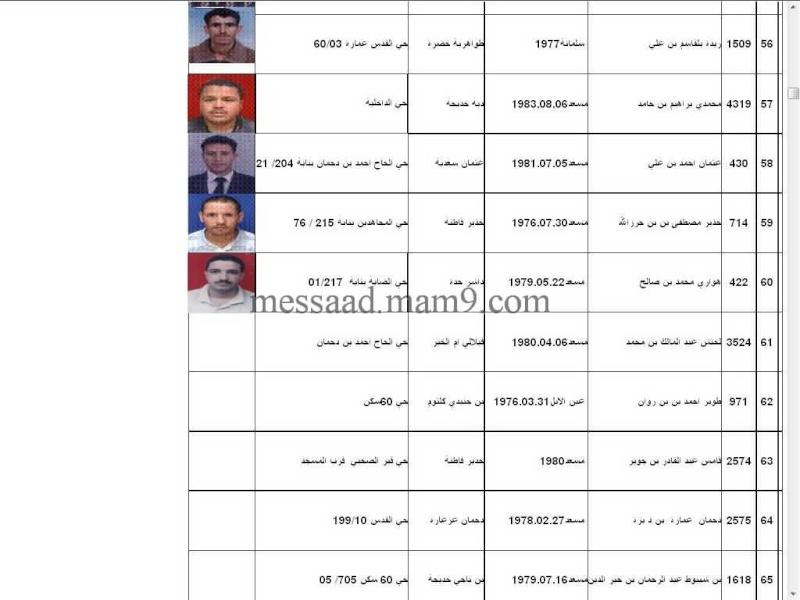 قائمة المستفيدين من السكنات الاجتماعية بلدية مسعد 2011  الفئة الاقل من 35 سنة 0911