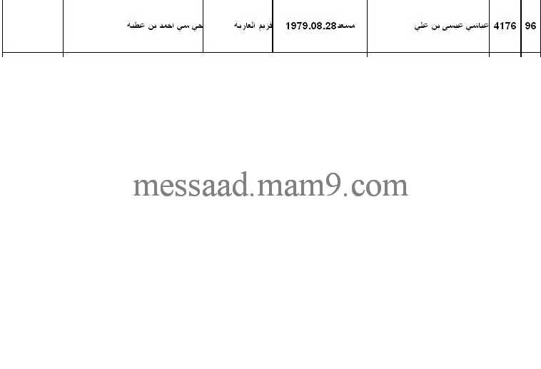 قائمة المستفيدين من السكنات الاجتماعية بلدية مسعد 2011  الفئة الاقل من 35 سنة 1312