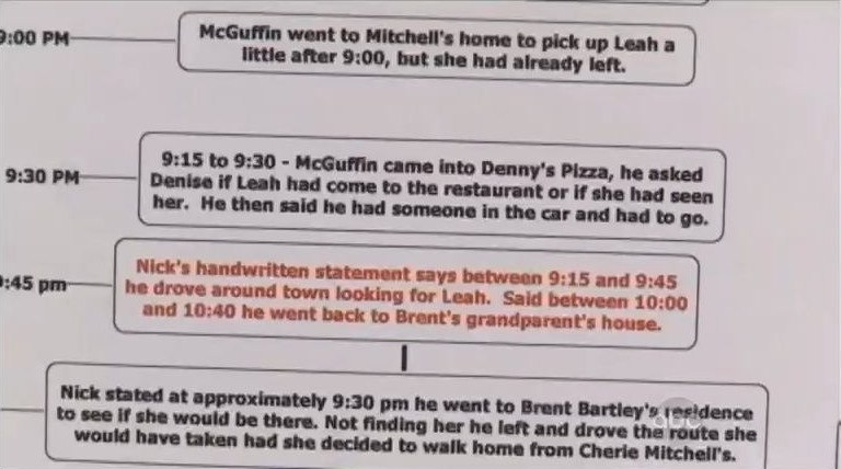 FAQs About Leah Freeman Case  ??? - Page 2 Timeli13