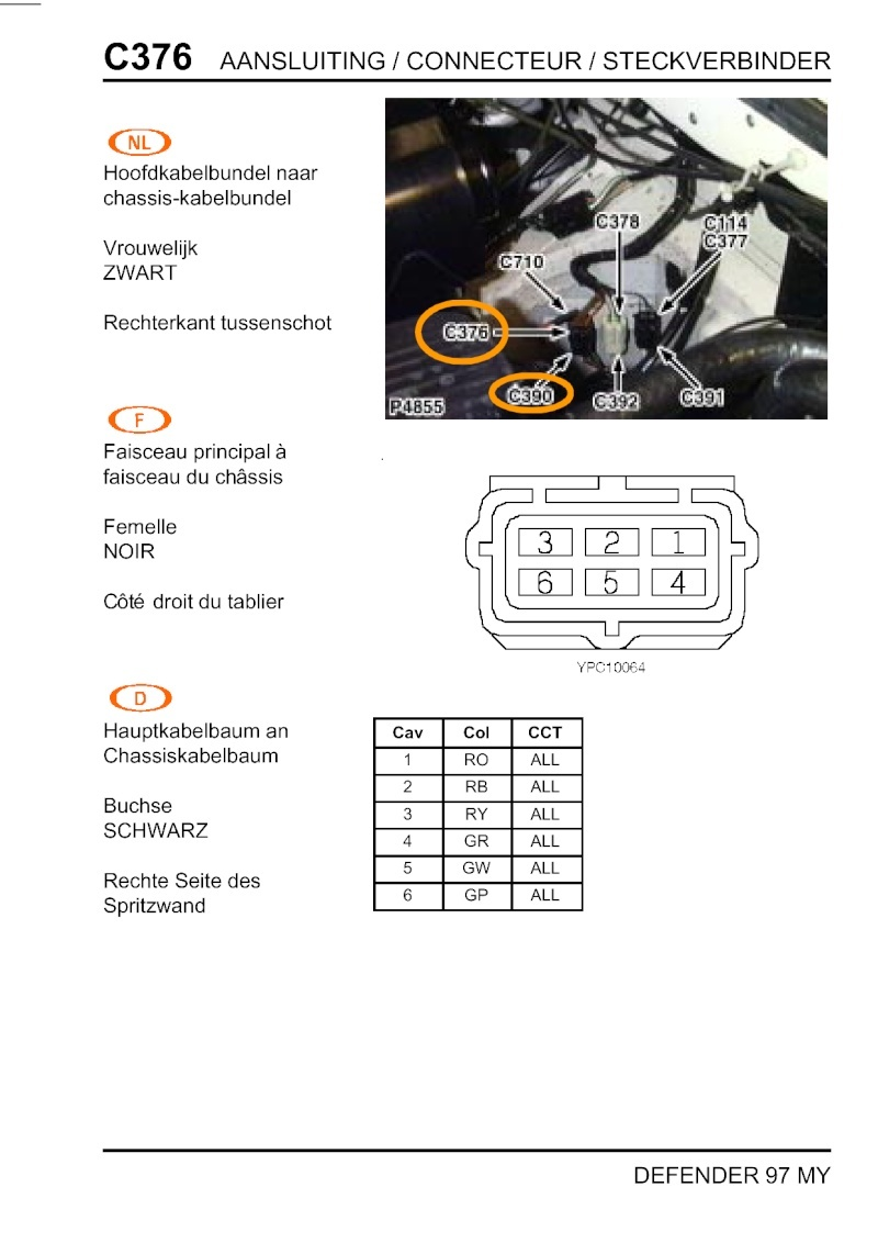 Problème clignotants Def 300 Tdi Cligno11