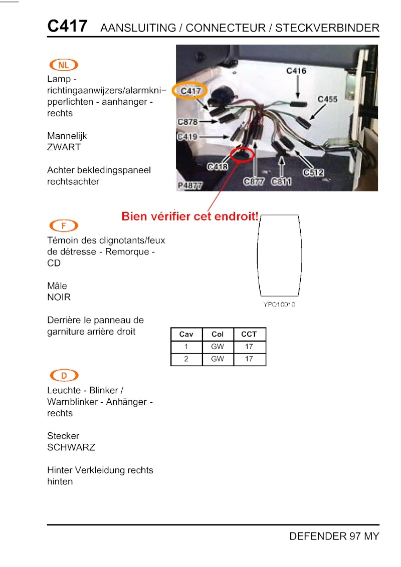 Problème clignotants Def 300 Tdi Cligno14