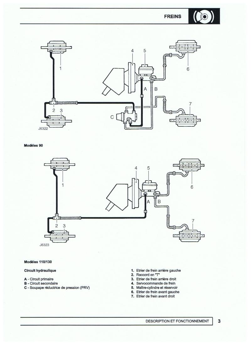 Panne d'assistance au freinage: Pompe à vide HS Prv10