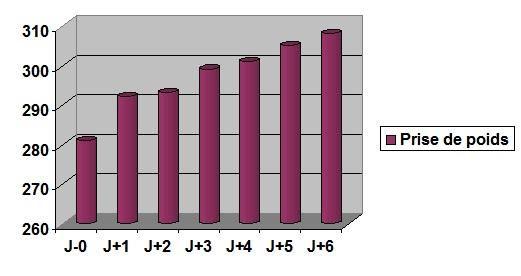 NEWS - 1mai 2011 ~ ATR Célia xXx IND Sacha Graph_10