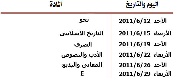 جدول امتحانات الفرق الاربعة كلية دار علوم القاهرة الترم الثانى 2011 Exam112