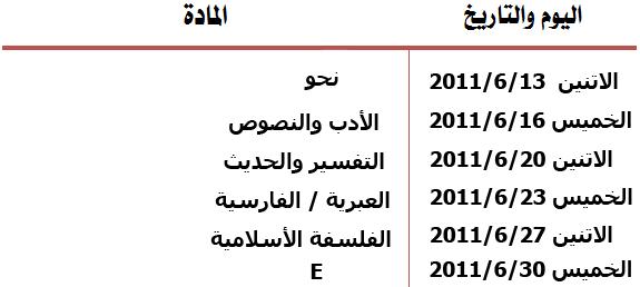 جدول امتحانات الفرق الاربعة كلية دار علوم القاهرة الترم الثانى 2011 Exam310