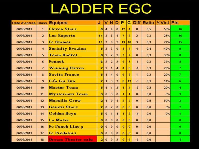 Ladder EGC Ladder10