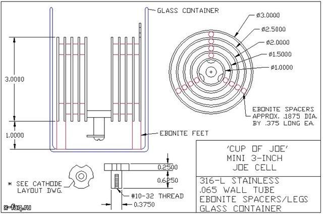 Сверх эффективный электролиз. Генератор водорода Майера. 110