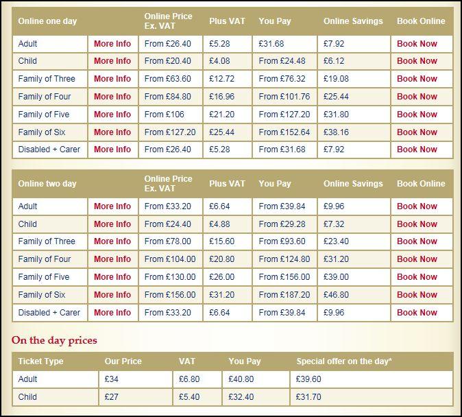 Alton Towers Theme Park Review Price_10