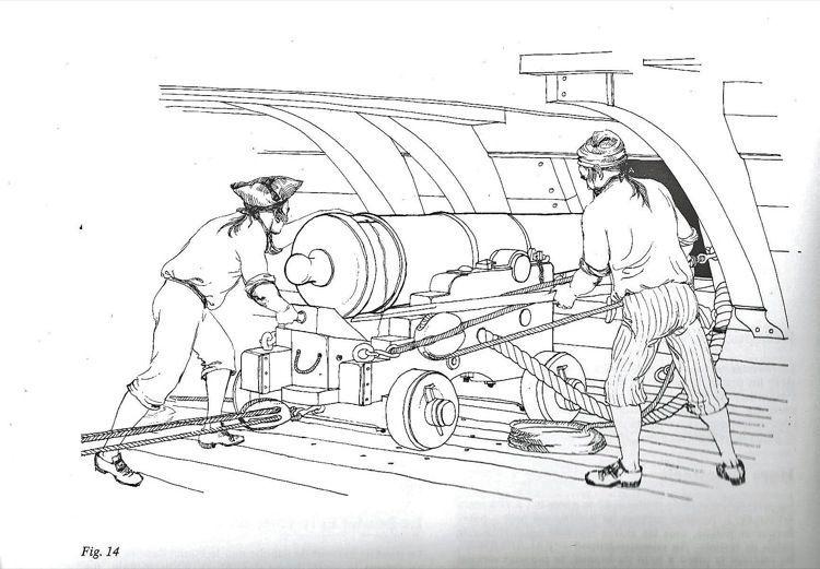 Poste de combat du canon de 36 du V74 canons, echelle 1:24 - Page 7 Servan11