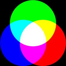 Les couleurs sur les écrans et sur les imprimantes Add_bm10