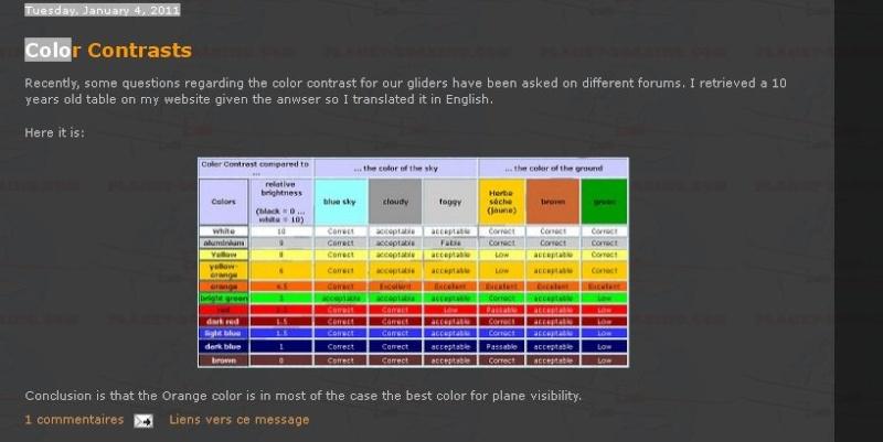 Coloris planeur. Colour10