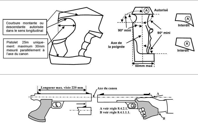 Crosses des pistoliers : nouveau règlement ? Crosse10
