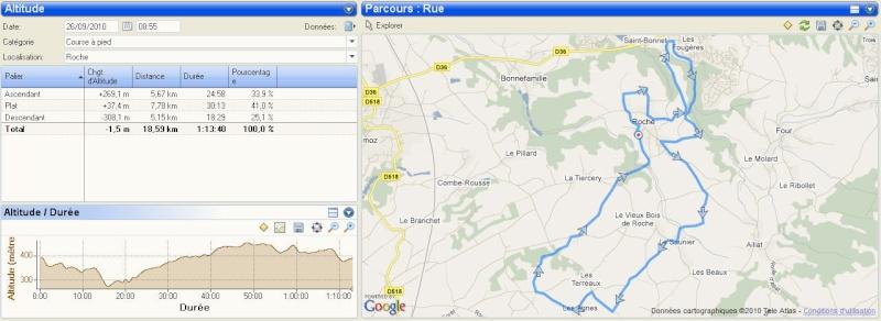 Trail de Roche Roche10